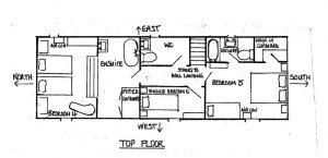 The Mill - Top Floor